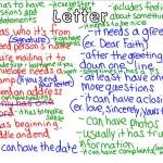 Letter - Genre List_1