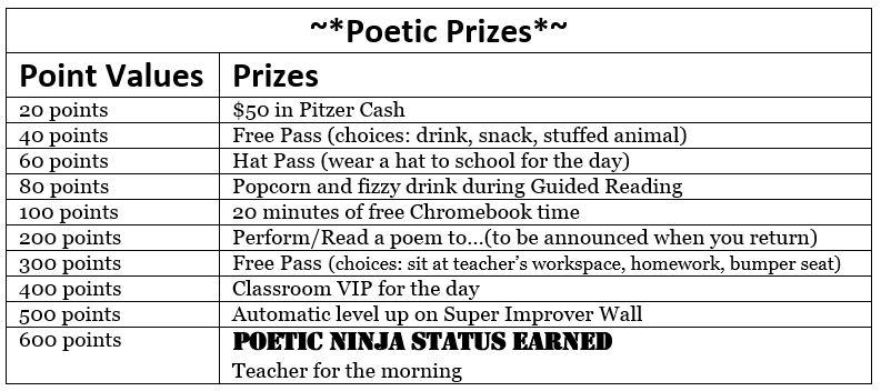 Poetic Prizes